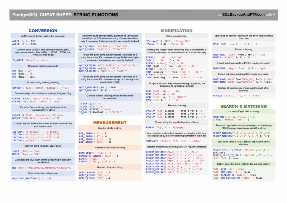 Postgres String Functions   SQLBackupAndFTP's blog